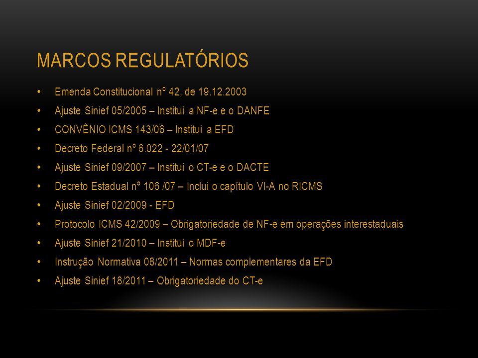 Marcos regulatórios Emenda Constitucional nº 42, de 19.12.2003