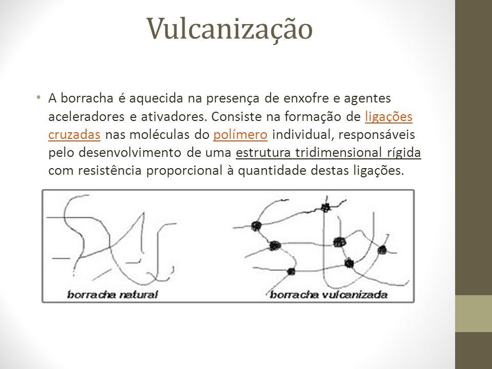 Vulcanização
