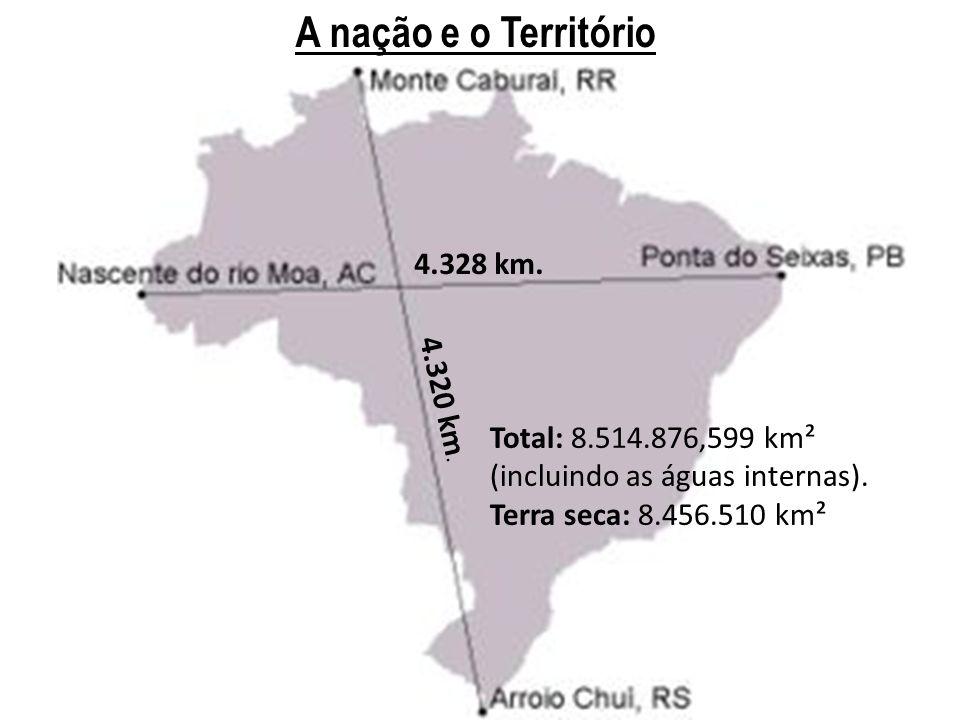 A nação e o Território 4.328 km. 4.320 km.