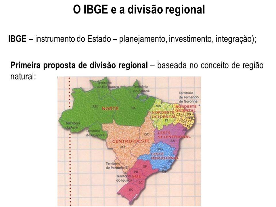 O IBGE e a divisão regional
