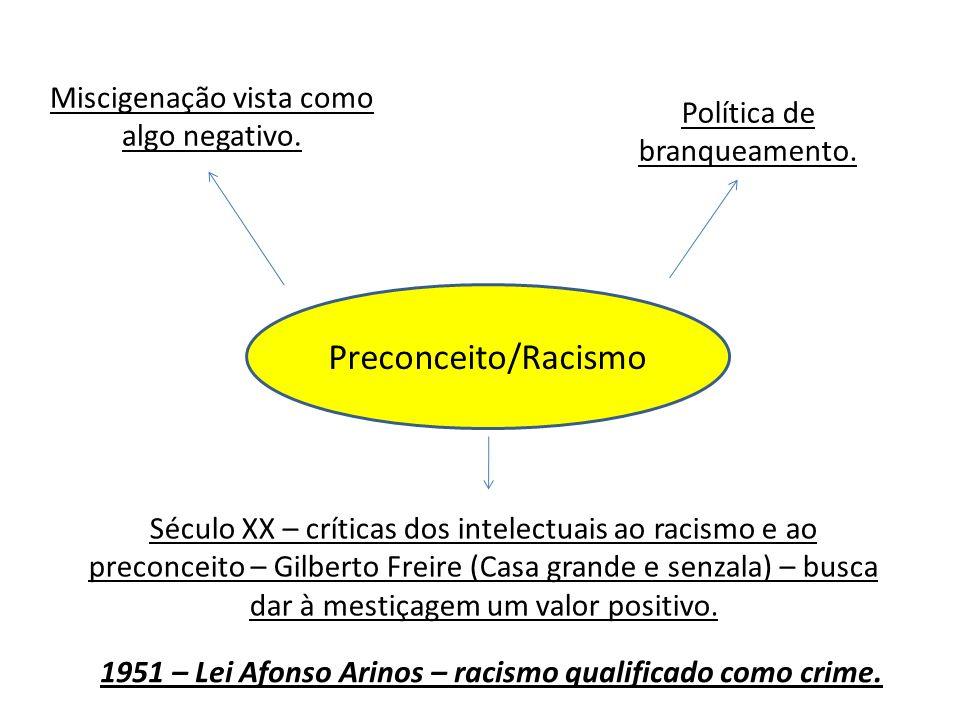 1951 – Lei Afonso Arinos – racismo qualificado como crime.
