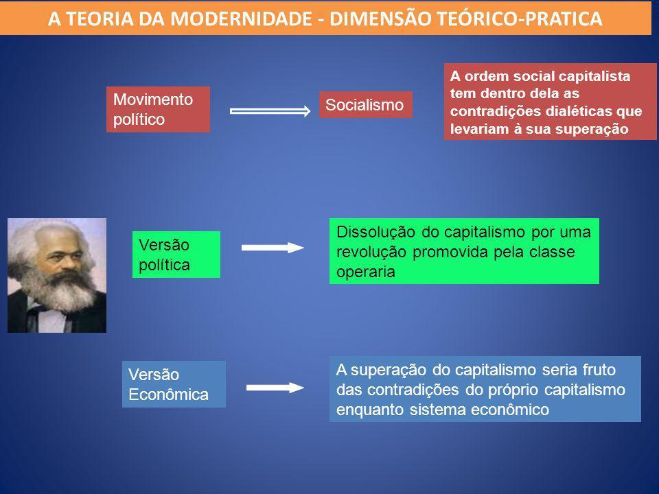 A TEORIA DA MODERNIDADE - DIMENSÃO TEÓRICO-PRATICA