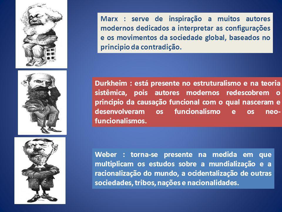 Marx : serve de inspiração a muitos autores modernos dedicados a interpretar as configurações e os movimentos da sociedade global, baseados no principio da contradição.