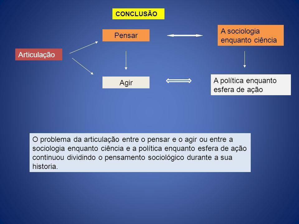A sociologia enquanto ciência Pensar