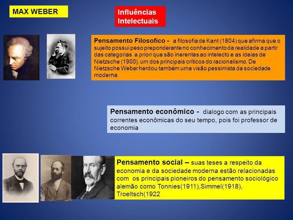 Influências Intelectuais