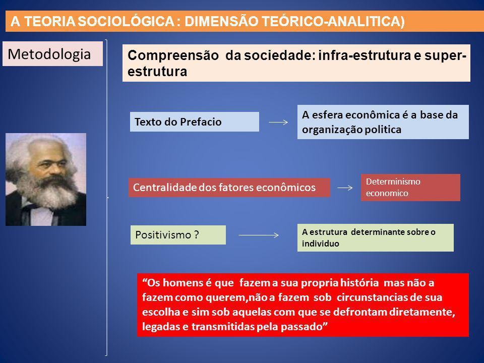 Metodologia A TEORIA SOCIOLÓGICA : DIMENSÃO TEÓRICO-ANALITICA)