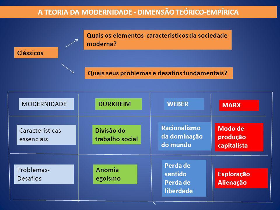A TEORIA DA MODERNIDADE - DIMENSÃO TEÓRICO-EMPÍRICA