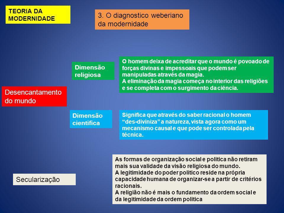 3. O diagnostico weberiano da modernidade