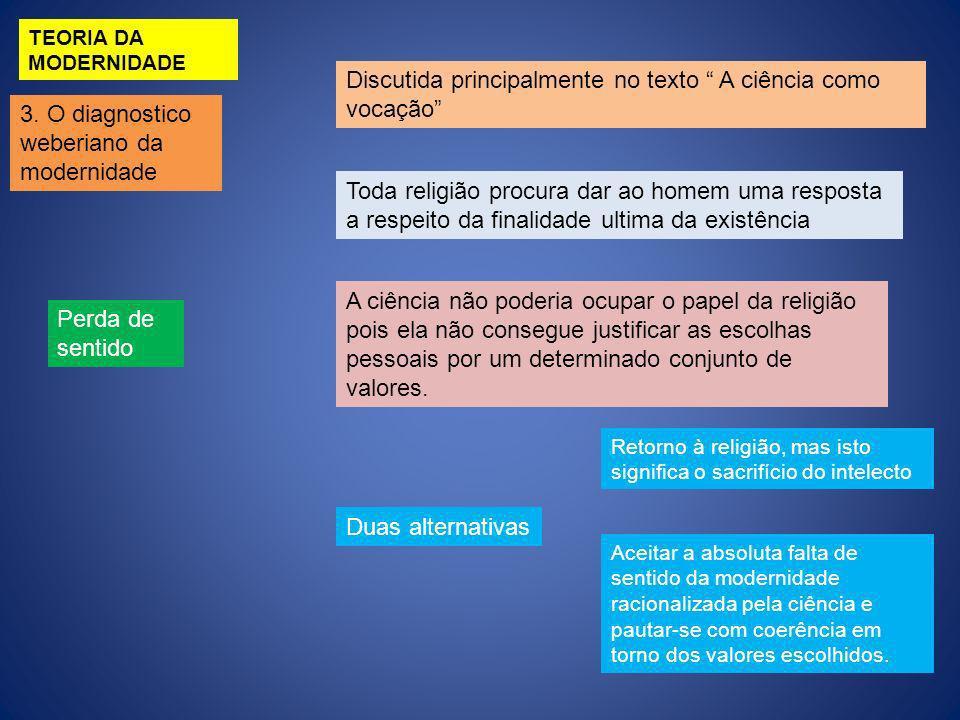 Discutida principalmente no texto A ciência como vocação