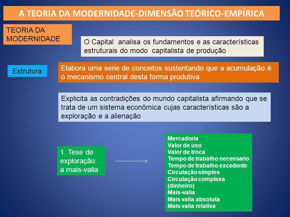 A TEORIA DA MODERNIDADE-DIMENSÃO TEÓRICO-EMPÍRICA