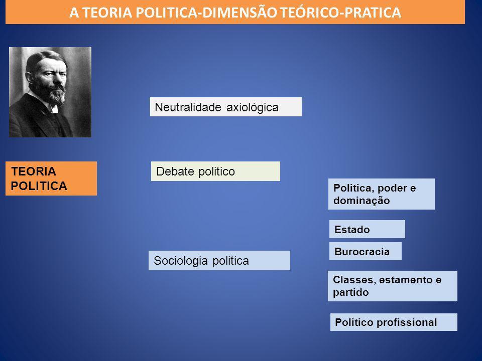 A TEORIA POLITICA-DIMENSÃO TEÓRICO-PRATICA