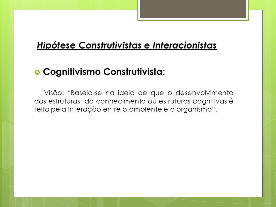 Hipótese Construtivistas e Interacionistas
