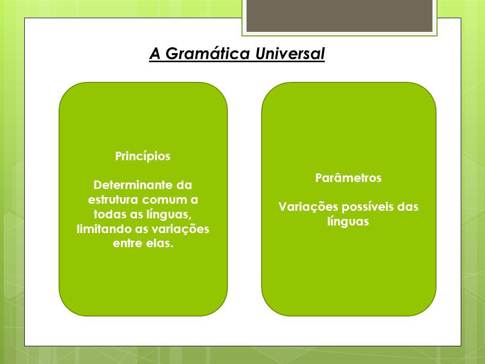 Variações possíveis das línguas