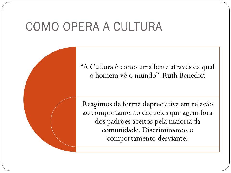 COMO OPERA A CULTURA A Cultura é como uma lente através da qual o homem vê o mundo . Ruth Benedict.