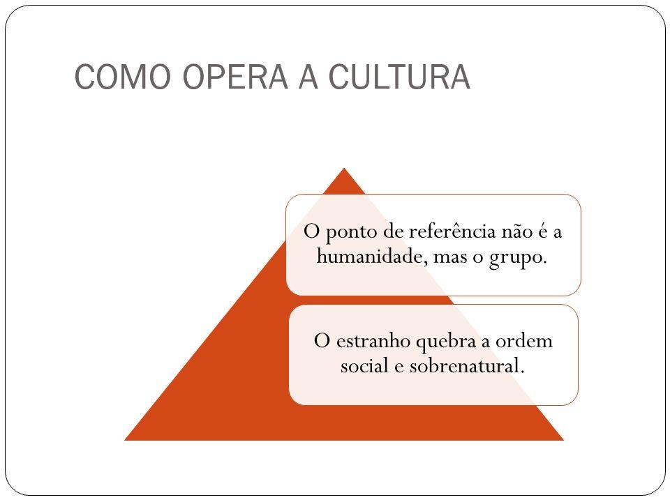 COMO OPERA A CULTURA O ponto de referência não é a humanidade, mas o grupo.