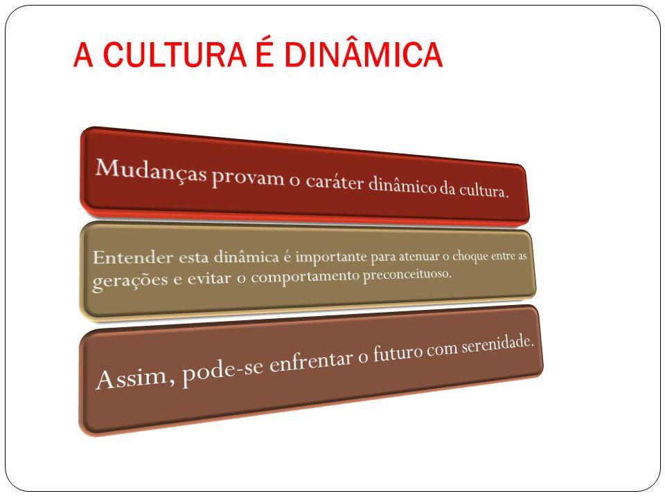 A CULTURA É DINÂMICA Mudanças provam o caráter dinâmico da cultura.