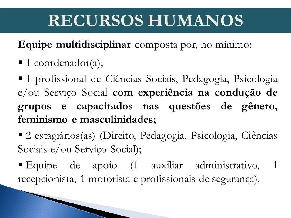 RECURSOS HUMANOS Equipe multidisciplinar composta por, no mínimo: