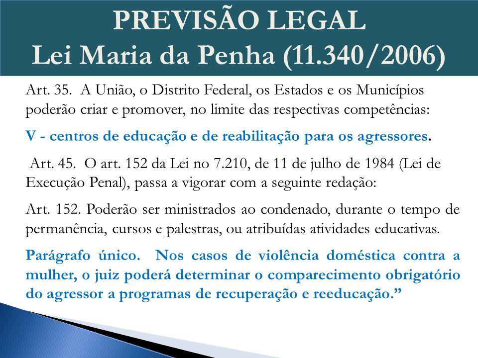 PREVISÃO LEGAL Lei Maria da Penha (11.340/2006)