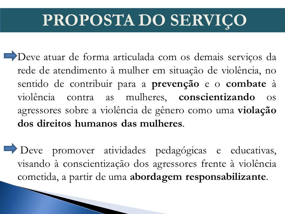 PROPOSTA DO SERVIÇO