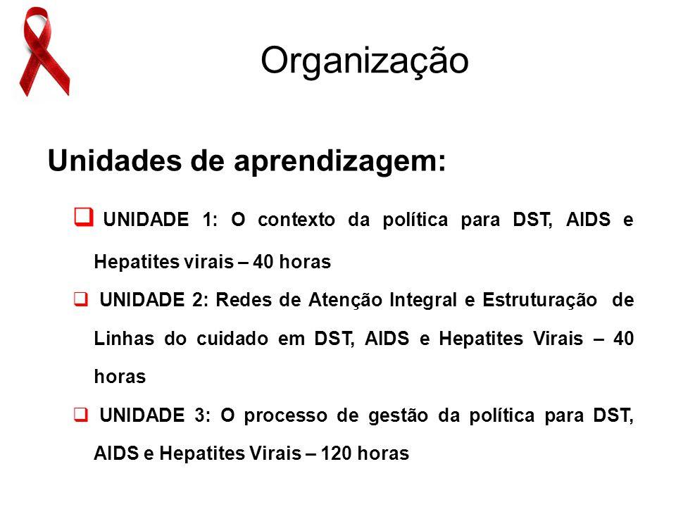 A problemática das DST, AIDS e hepatites virais