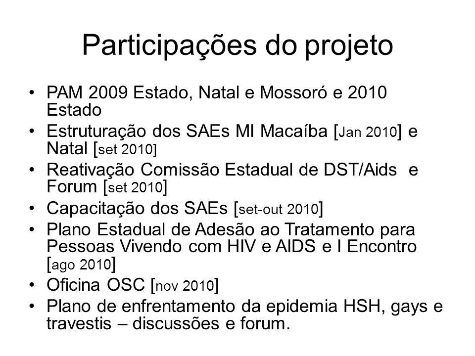 Participações do projeto
