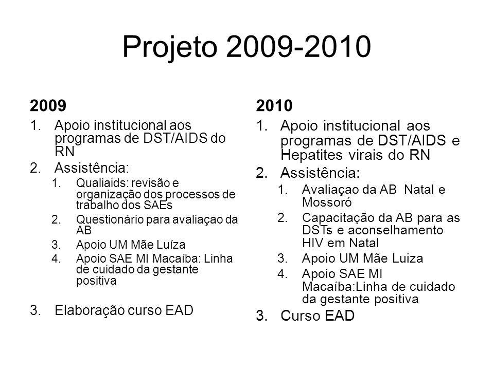 Projeto 2009-2010 2009. 2010. Apoio institucional aos programas de DST/AIDS do RN. Assistência: