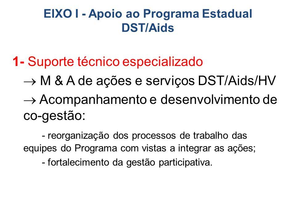 EIXO I - Apoio ao Programa Estadual DST/Aids