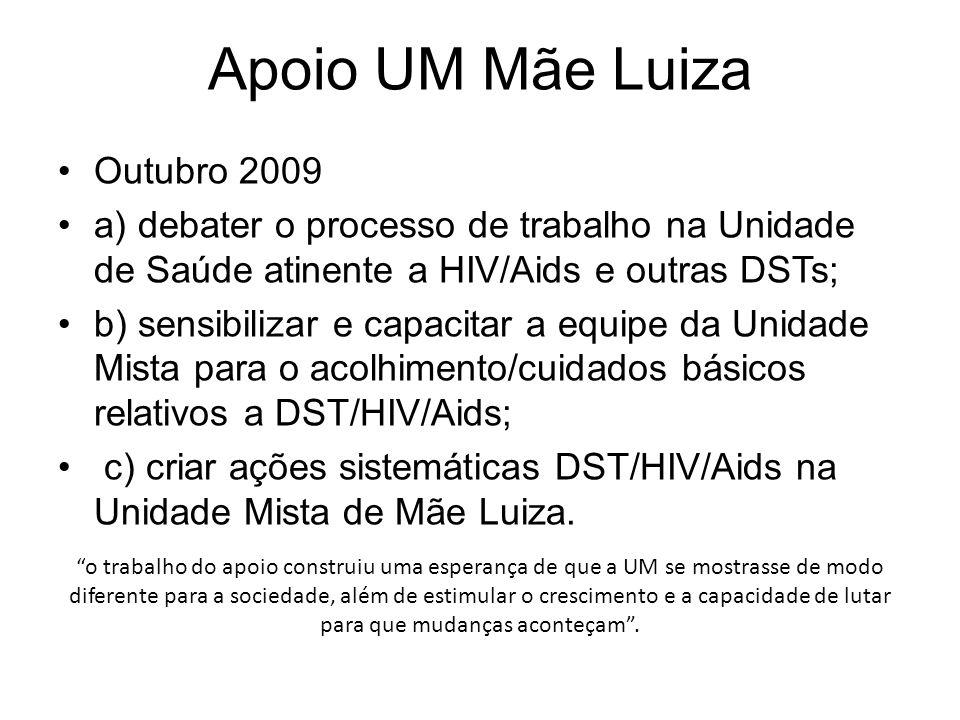 Apoio UM Mãe Luiza Outubro 2009