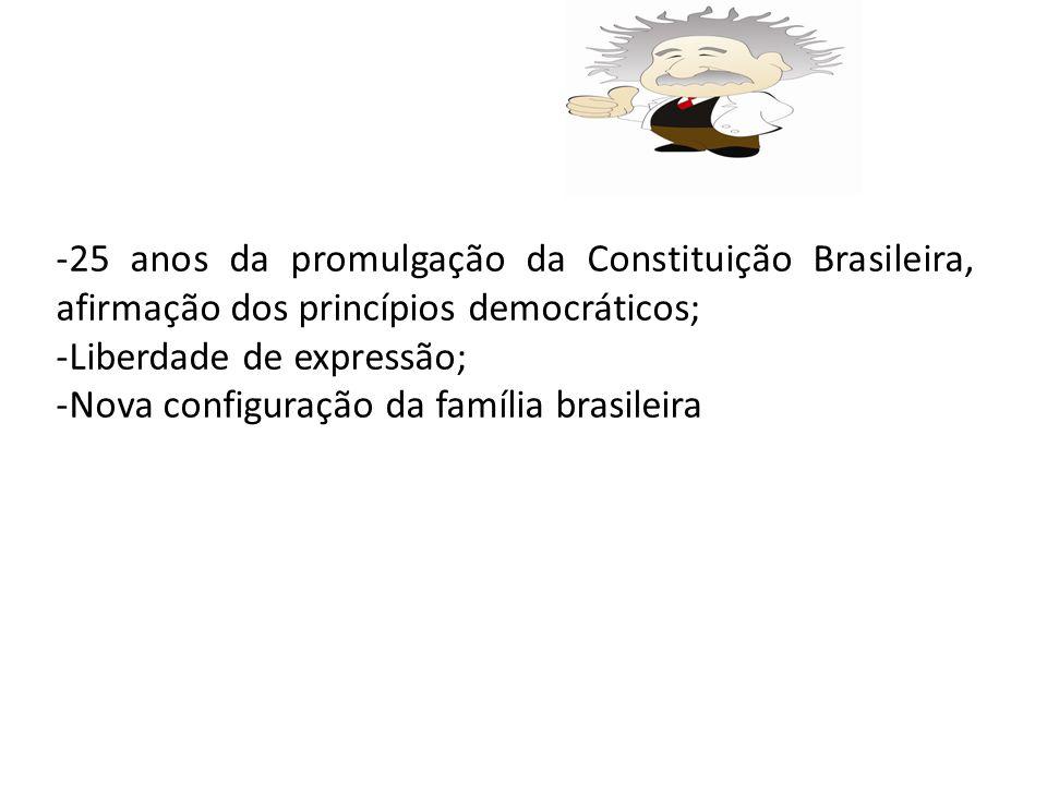 25 anos da promulgação da Constituição Brasileira, afirmação dos princípios democráticos;