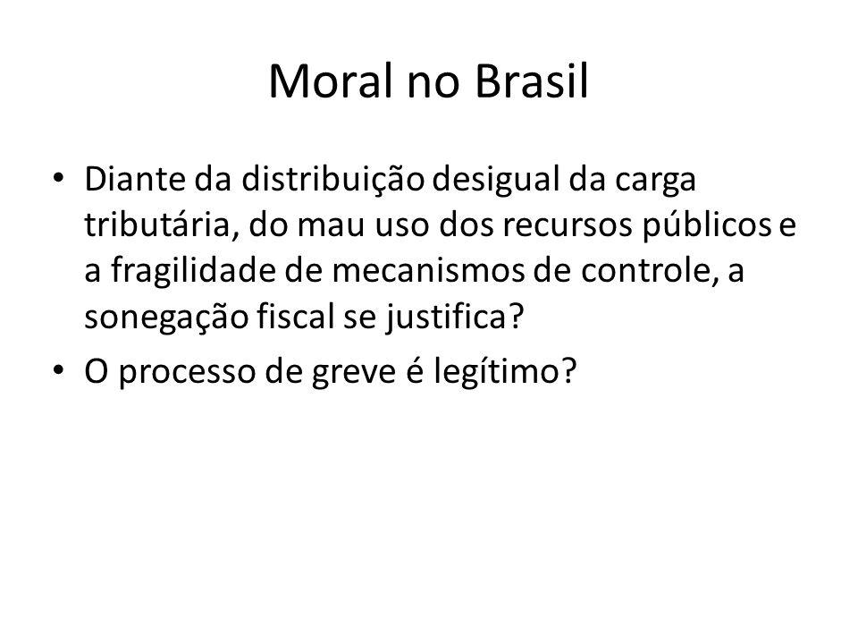 Moral no Brasil