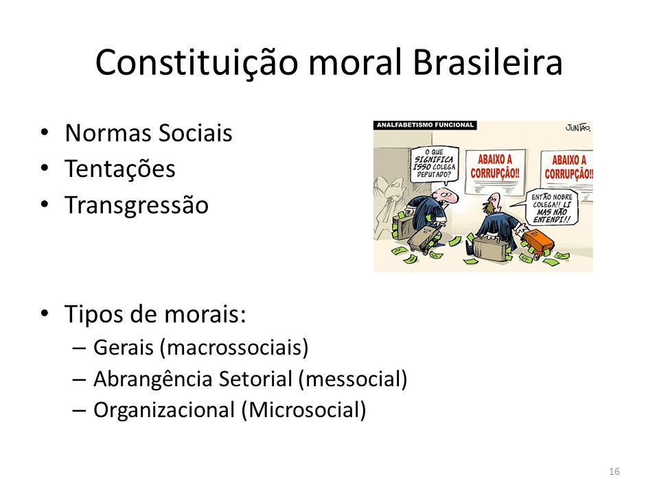 Constituição moral Brasileira