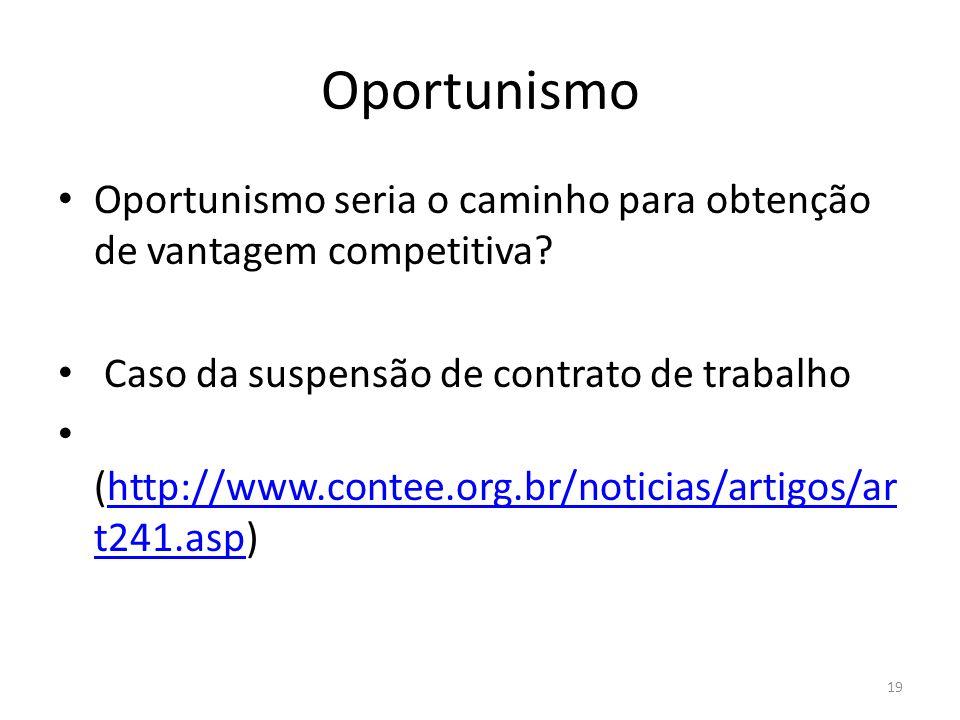 Oportunismo Oportunismo seria o caminho para obtenção de vantagem competitiva Caso da suspensão de contrato de trabalho.