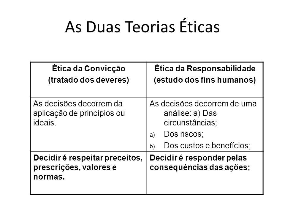 Ética da Responsabilidade (estudo dos fins humanos)