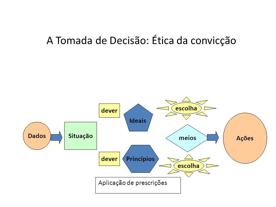 A Tomada de Decisão: Ética da convicção