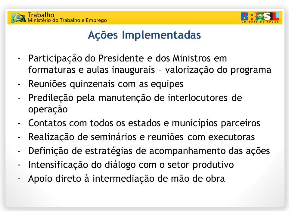Ações Implementadas Participação do Presidente e dos Ministros em formaturas e aulas inaugurais – valorização do programa.