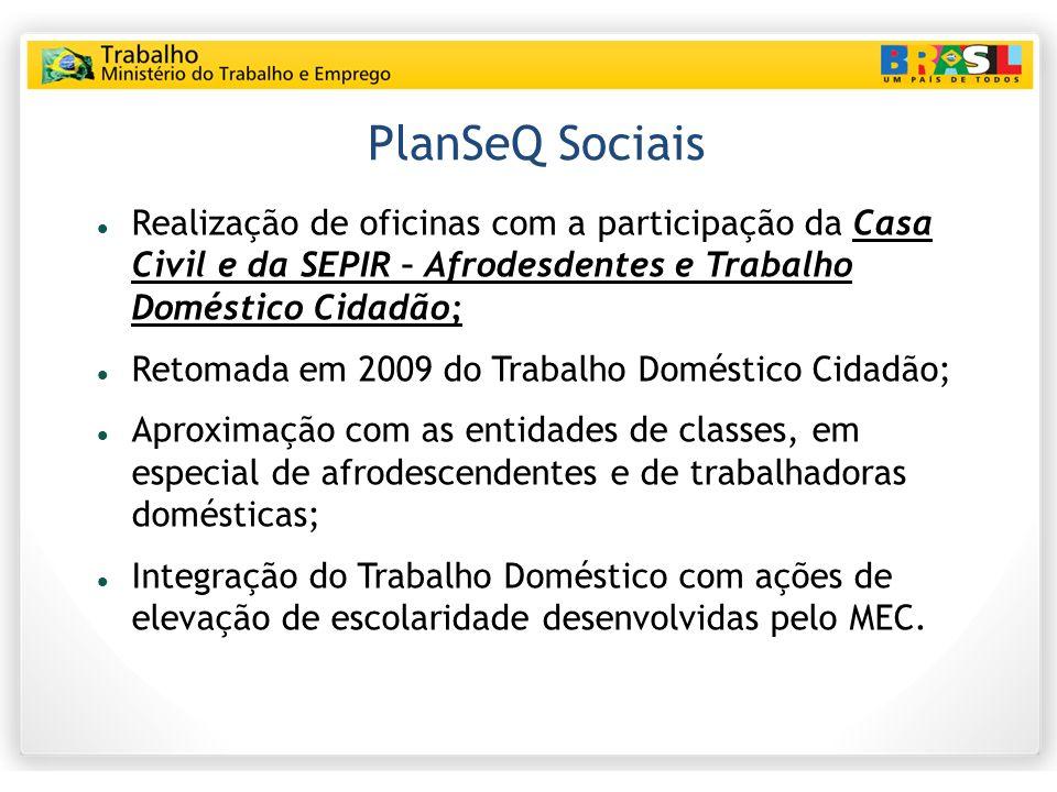PlanSeQ Sociais Realização de oficinas com a participação da Casa Civil e da SEPIR – Afrodesdentes e Trabalho Doméstico Cidadão;