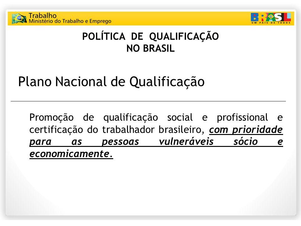 POLÍTICA DE QUALIFICAÇÃO NO BRASIL