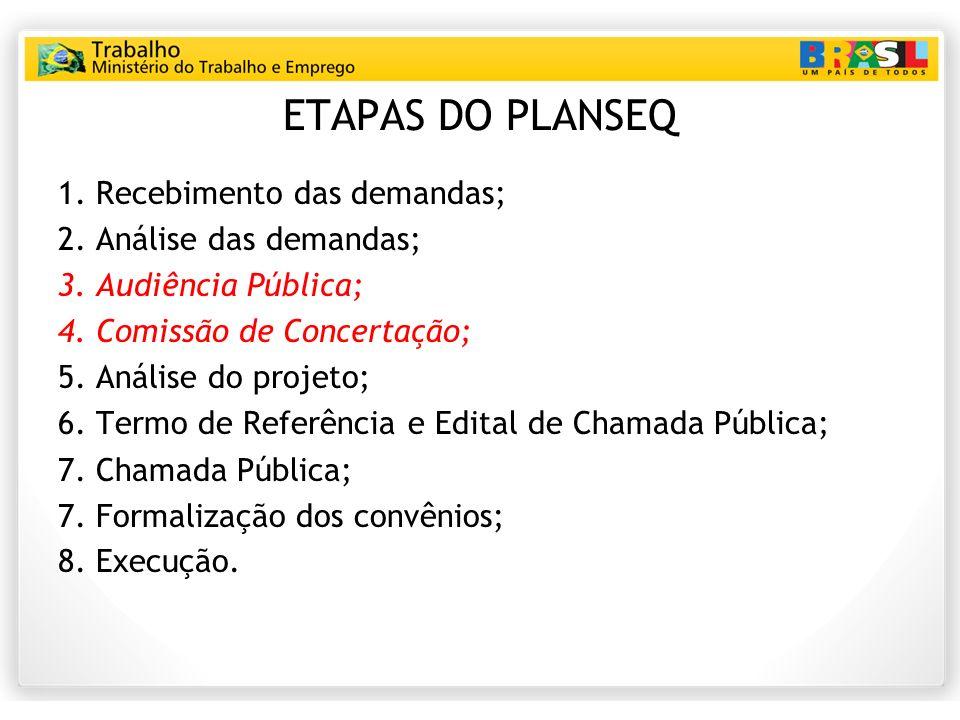 ETAPAS DO PLANSEQ 1. Recebimento das demandas;