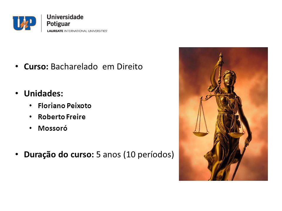 Curso: Bacharelado em Direito Unidades: