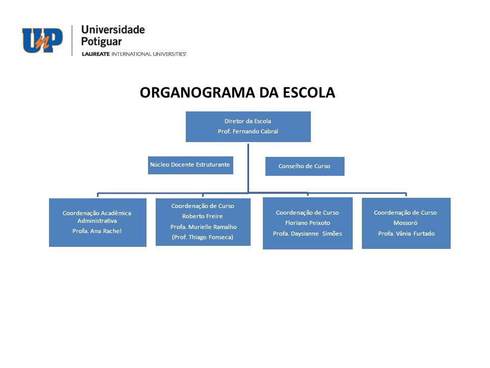 ORGANOGRAMA DA ESCOLA Diretor da Escola Prof. Fernando Cabral