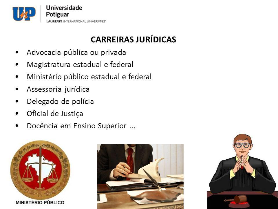 CARREIRAS JURÍDICAS • Advocacia pública ou privada