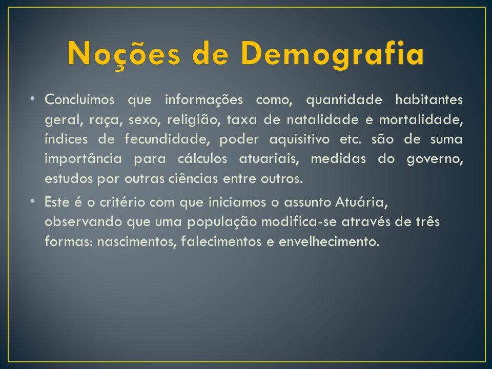 Noções de Demografia