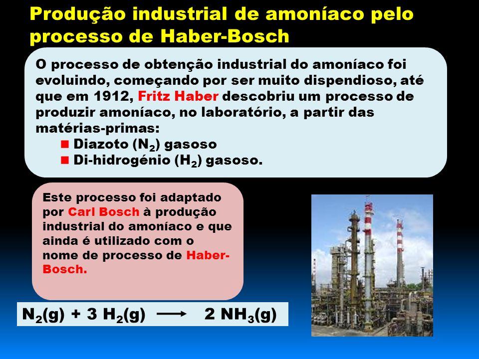 Produção industrial de amoníaco pelo processo de Haber-Bosch