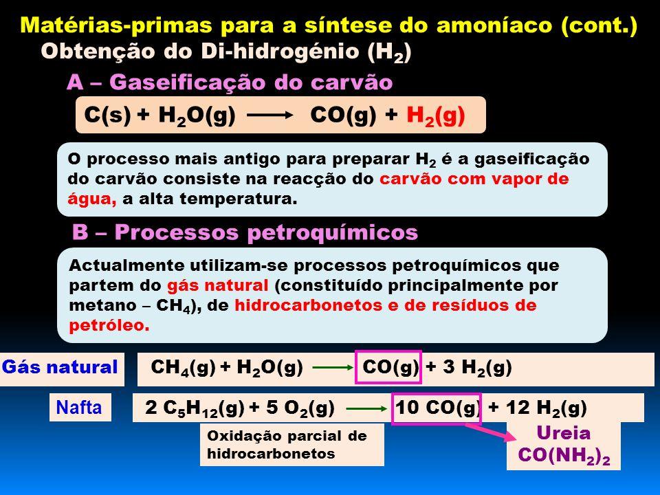 Matérias-primas para a síntese do amoníaco (cont.)