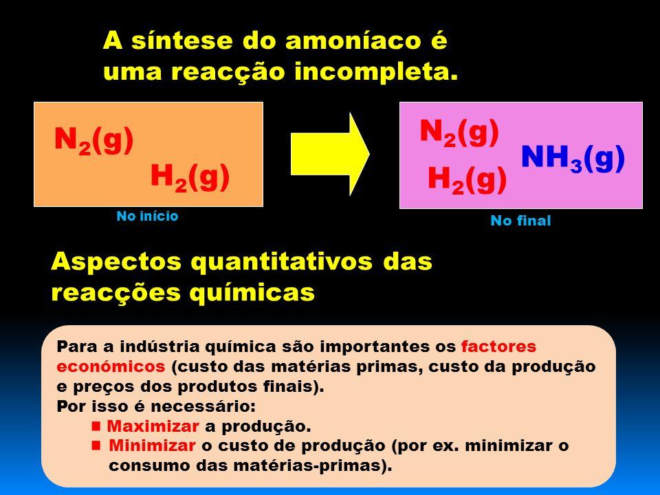 N2(g) N2(g) NH3(g) H2(g) H2(g)