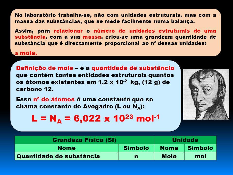 Grandeza Física (SI) Unidade Nome Símbolo n Mole mol