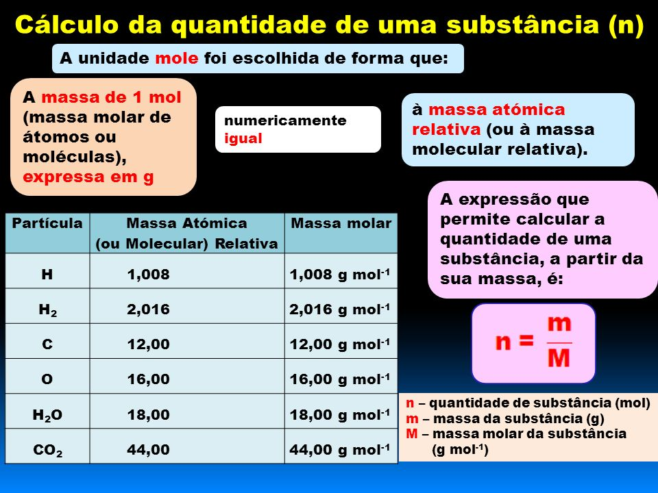 Massa Atómica (ou Molecular) Relativa