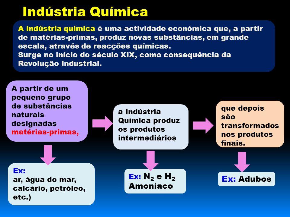 Indústria Química Ex: Adubos Amoníaco