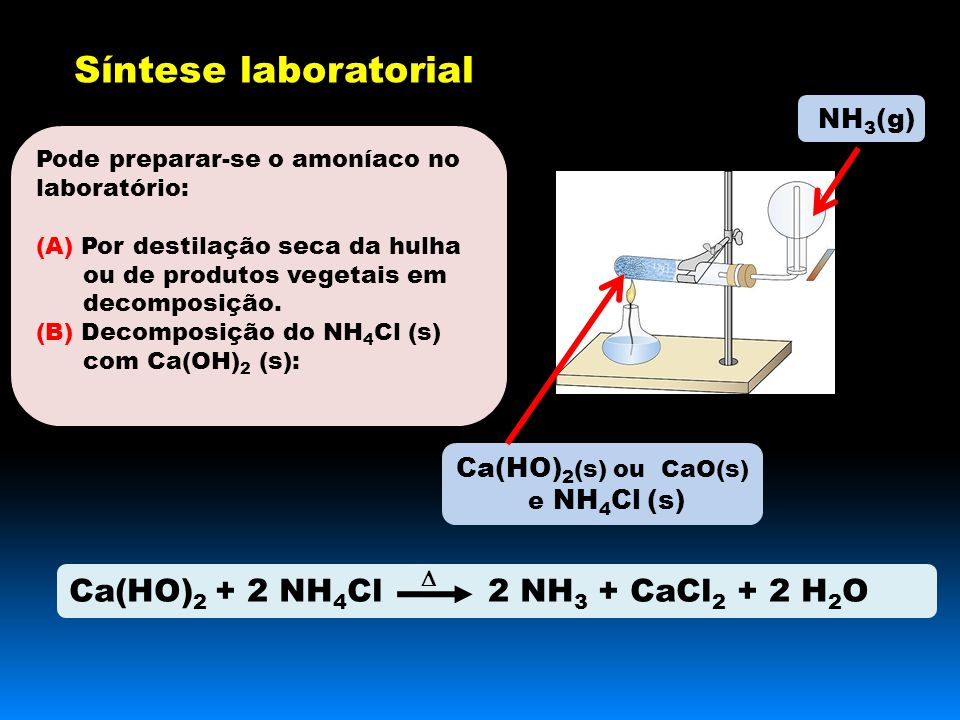 Síntese laboratorial Ca(HO)2 + 2 NH4Cl 2 NH3 + CaCl2 + 2 H2O NH3(g)