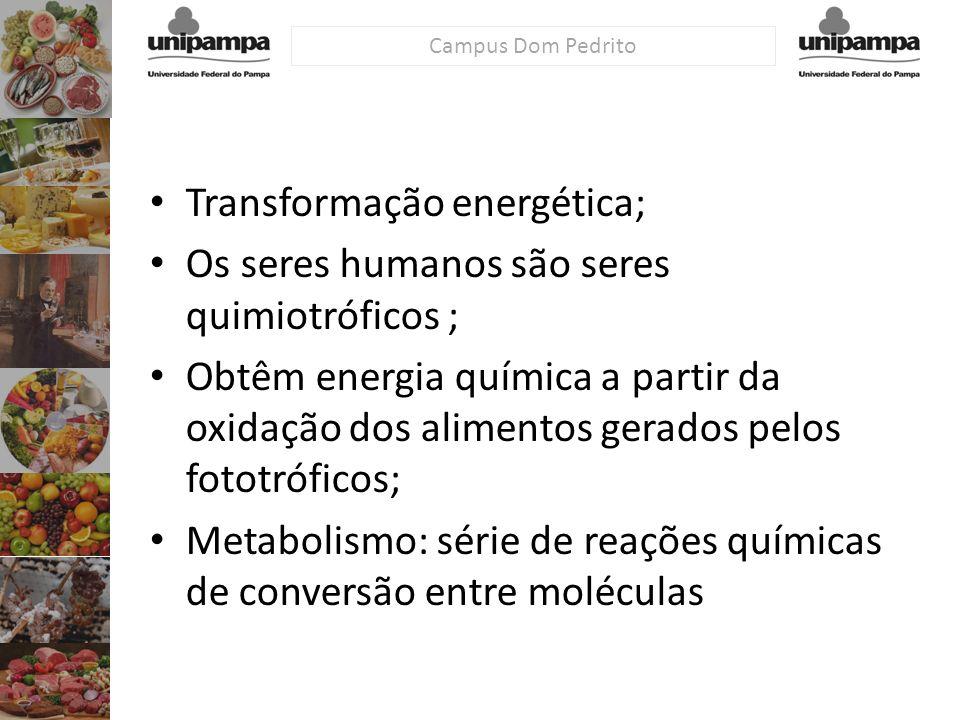 Transformação energética;
